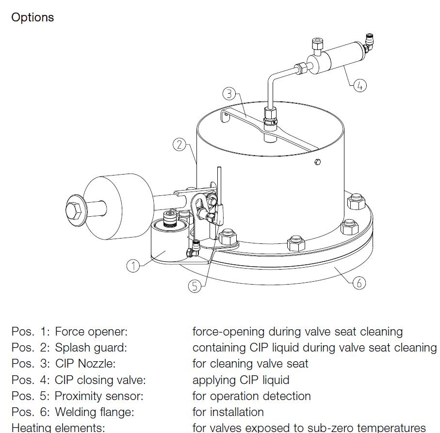 sb-anti-vacuum-valve