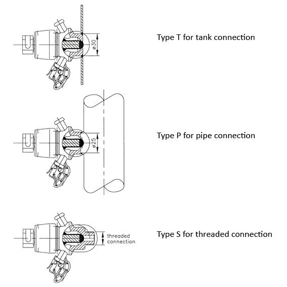 sb-membrane-sample-valve---3-types