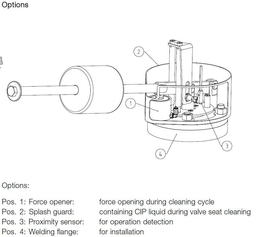 sb-pressure-relief-valve-3