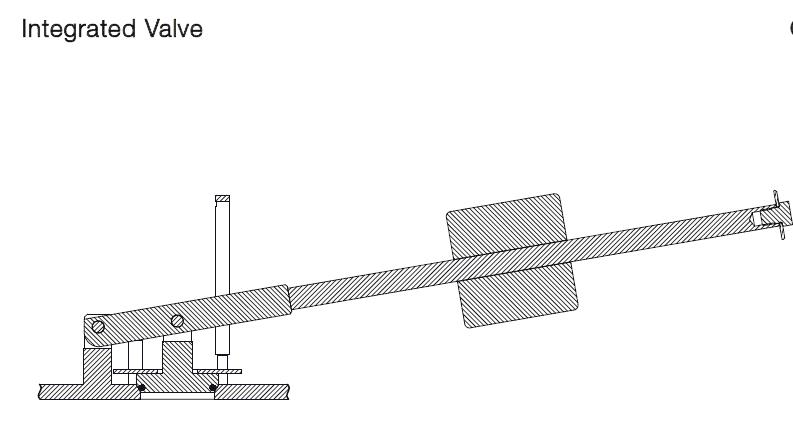 sb-pressure-relief-valve