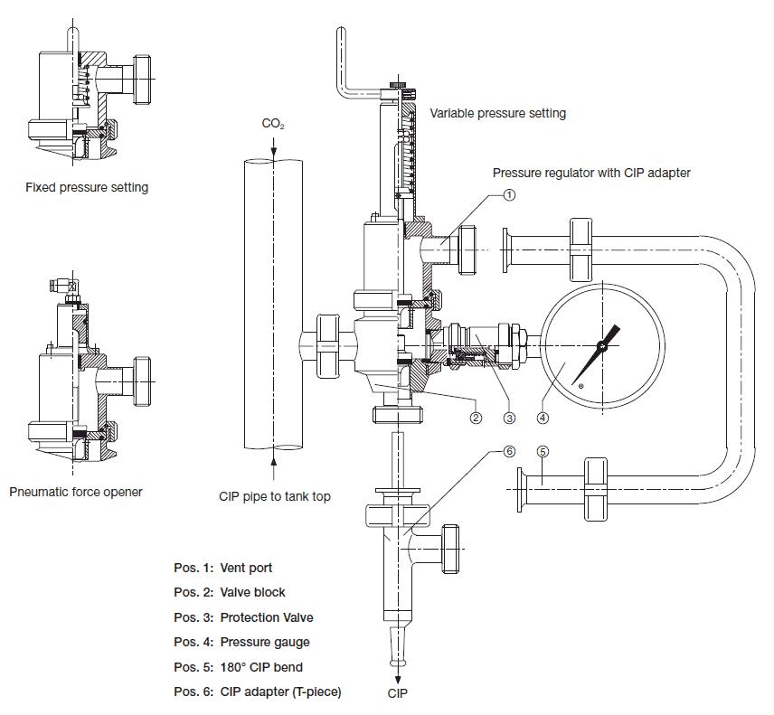 SB Tank Pressure Regulator